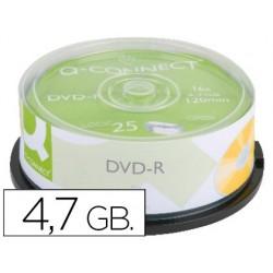 DVD-R Q-CONNECT CON SUPERFICIE 100% IMPRIMIBLE PARA INKJET CAPACIDAD 4,7GB DURACION 120MIVELOCIDAD 16X BOTE DE 25 UNID